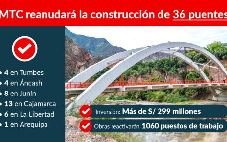 6 puentes en La Libertad