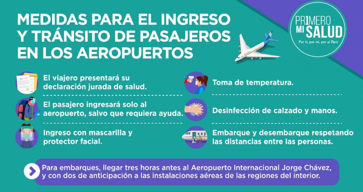 Vuelos Nacionales Perú