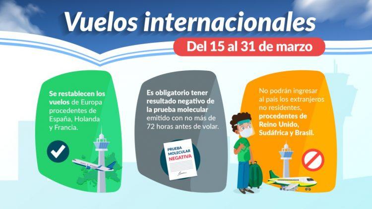vuelos internacionales en Perú