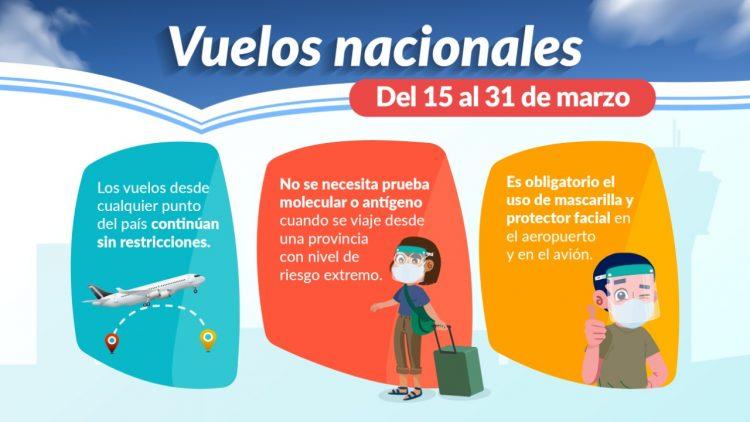 vuelos nacionales en Perú