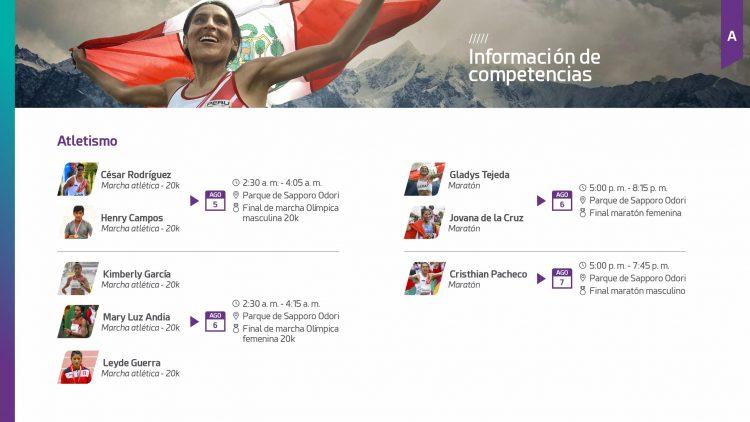 deportistas peruanos en Tokio 2020