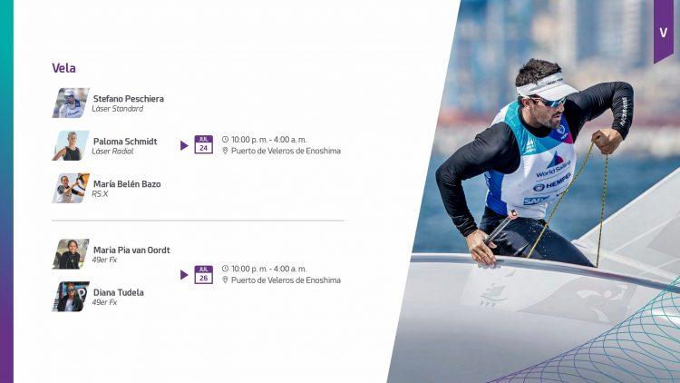 deportistas peruanos en Tokio 2020 Juegos